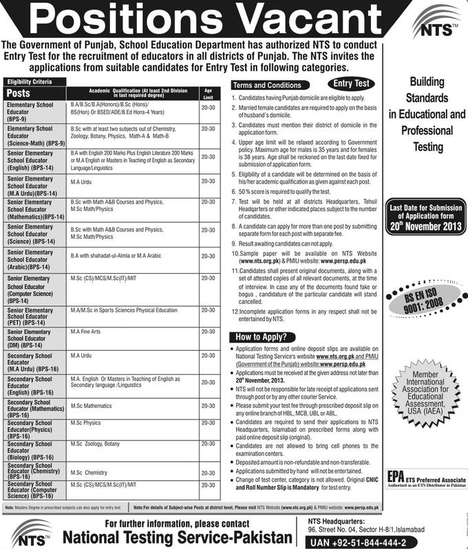 NTS Educators Jobs in Education Department of Govt. Punjab