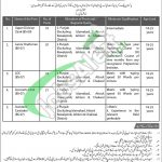 Pakistan Public Works Department Jobs