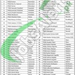 Healthcare Department Jobs