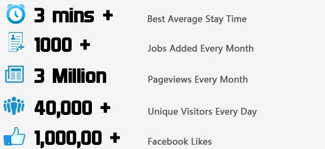 social-stats