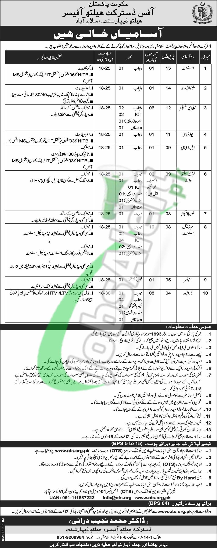 Health Department Islamabad Jobs