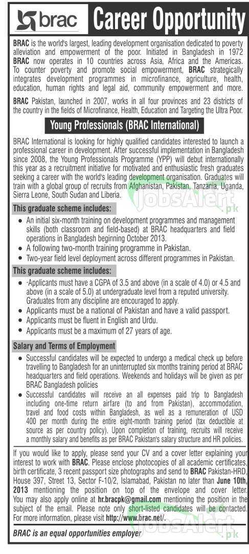 Brac Islamabad Jobs for Young Professionals Required