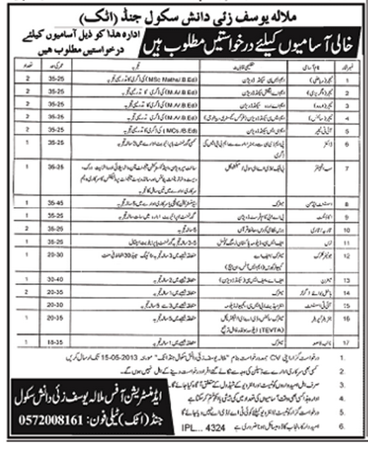 Jobs for Engineers & Manager in Malala YousafZai School Attock