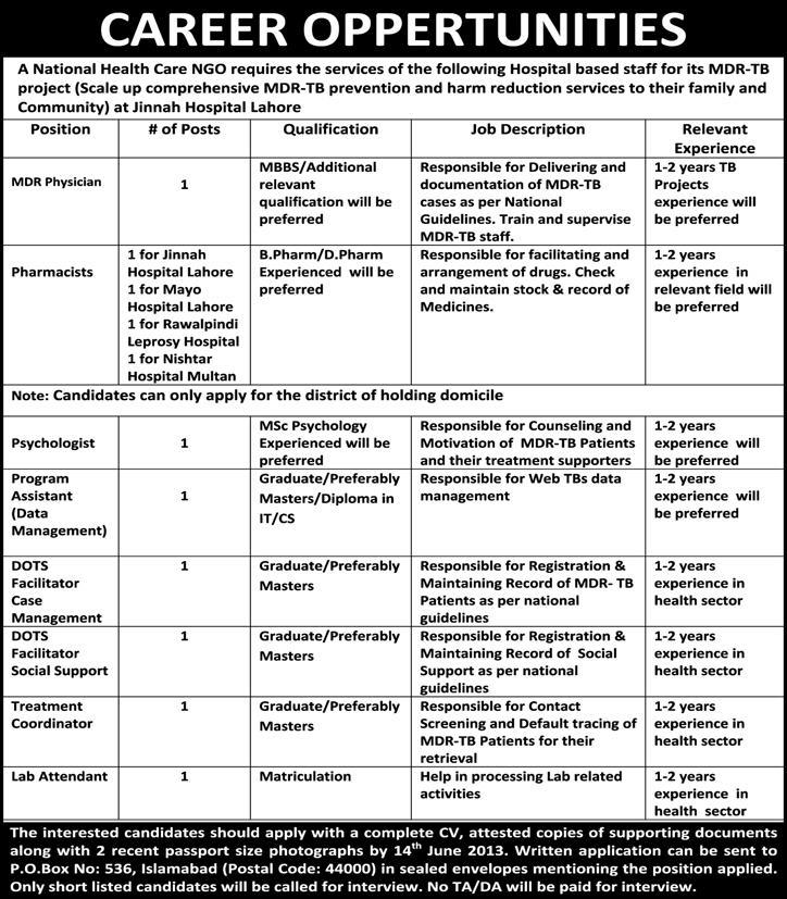 National Health Care NGO Jobs for Physician & Pharmacists