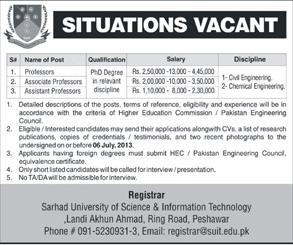 SUSIT Peshawar Jobs for Professors