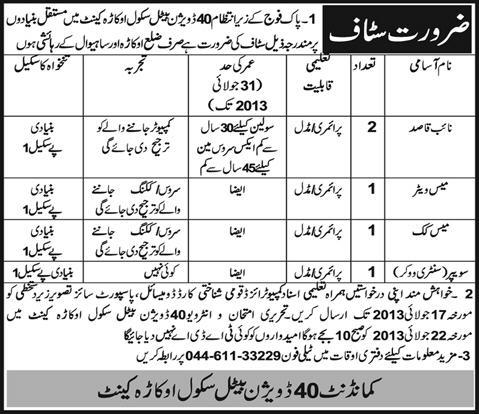 Division Beetle School Okara Jobs for Naib Qasid