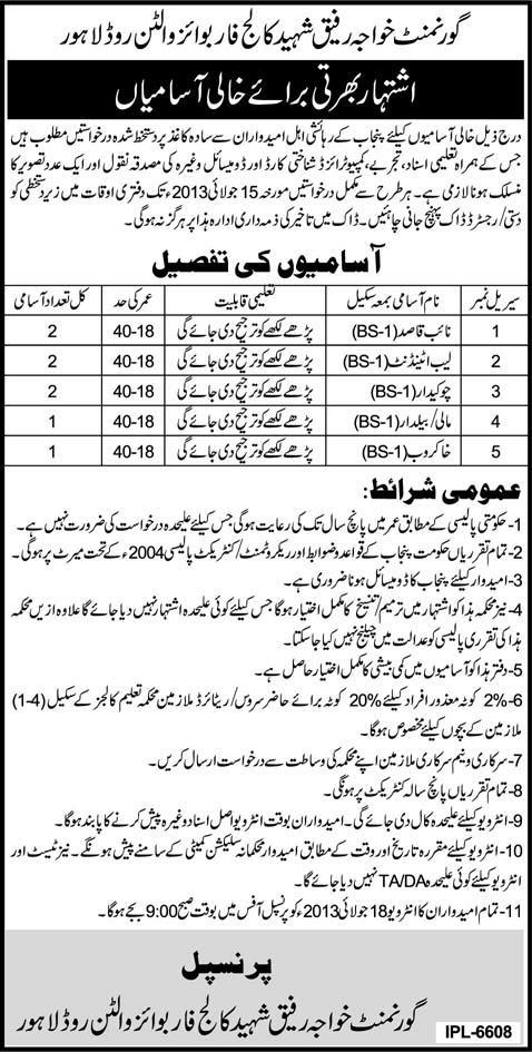 Govt of Khawaja Rafique Shaheed College For Boys Lahore Jobs Required