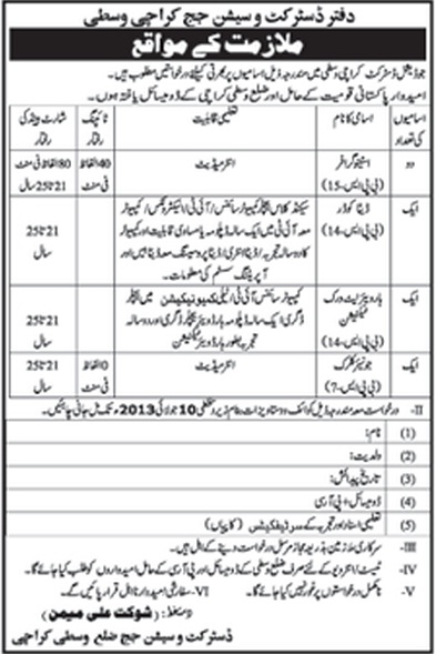 Karachi Office of District Session Judge Jobs for Stenographer & Technician