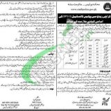 Sindh Police Jobs 2020