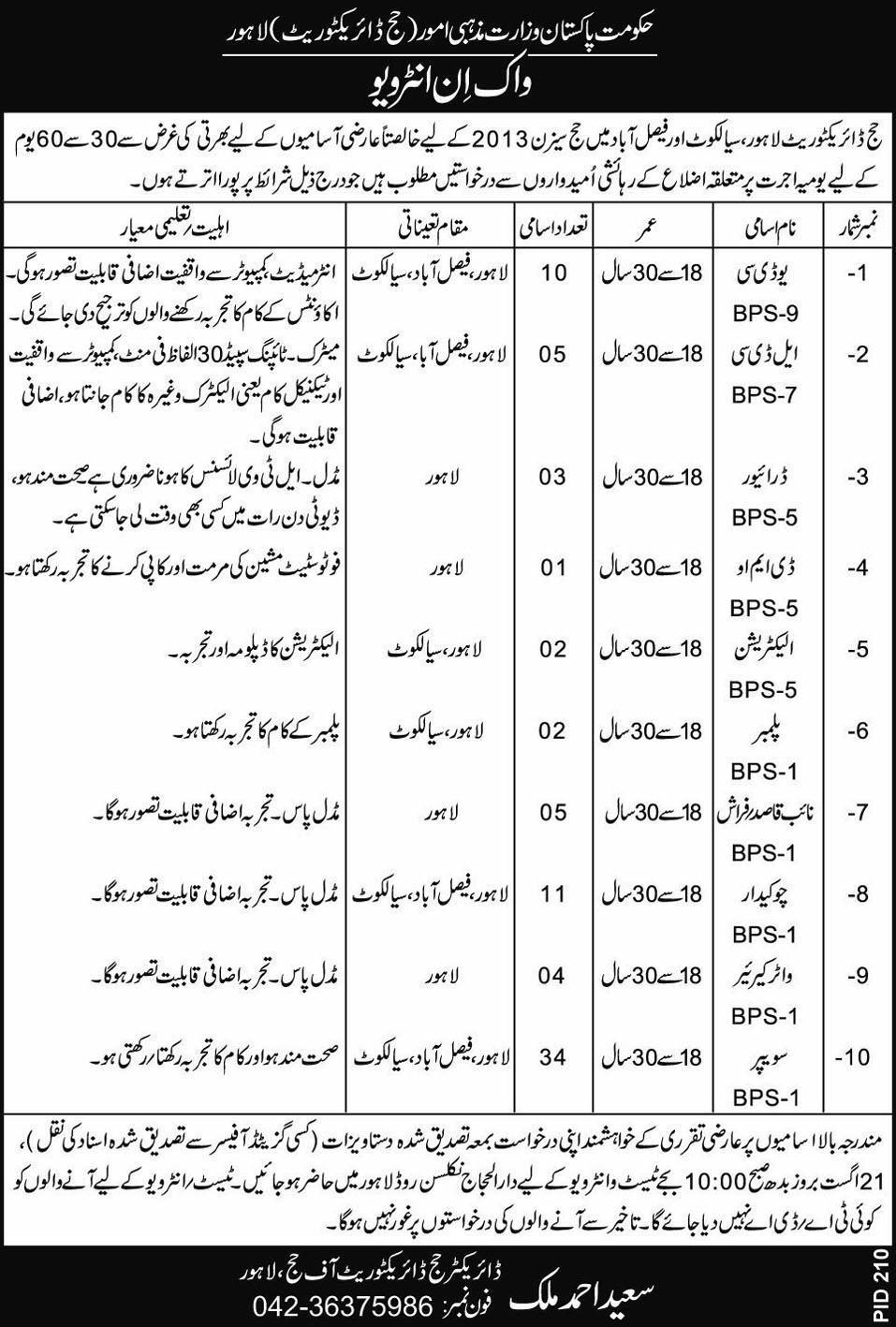 Government of Pakistan Ministry of Religious Affairs Lahore Jobs for UDC, LDC & Driver