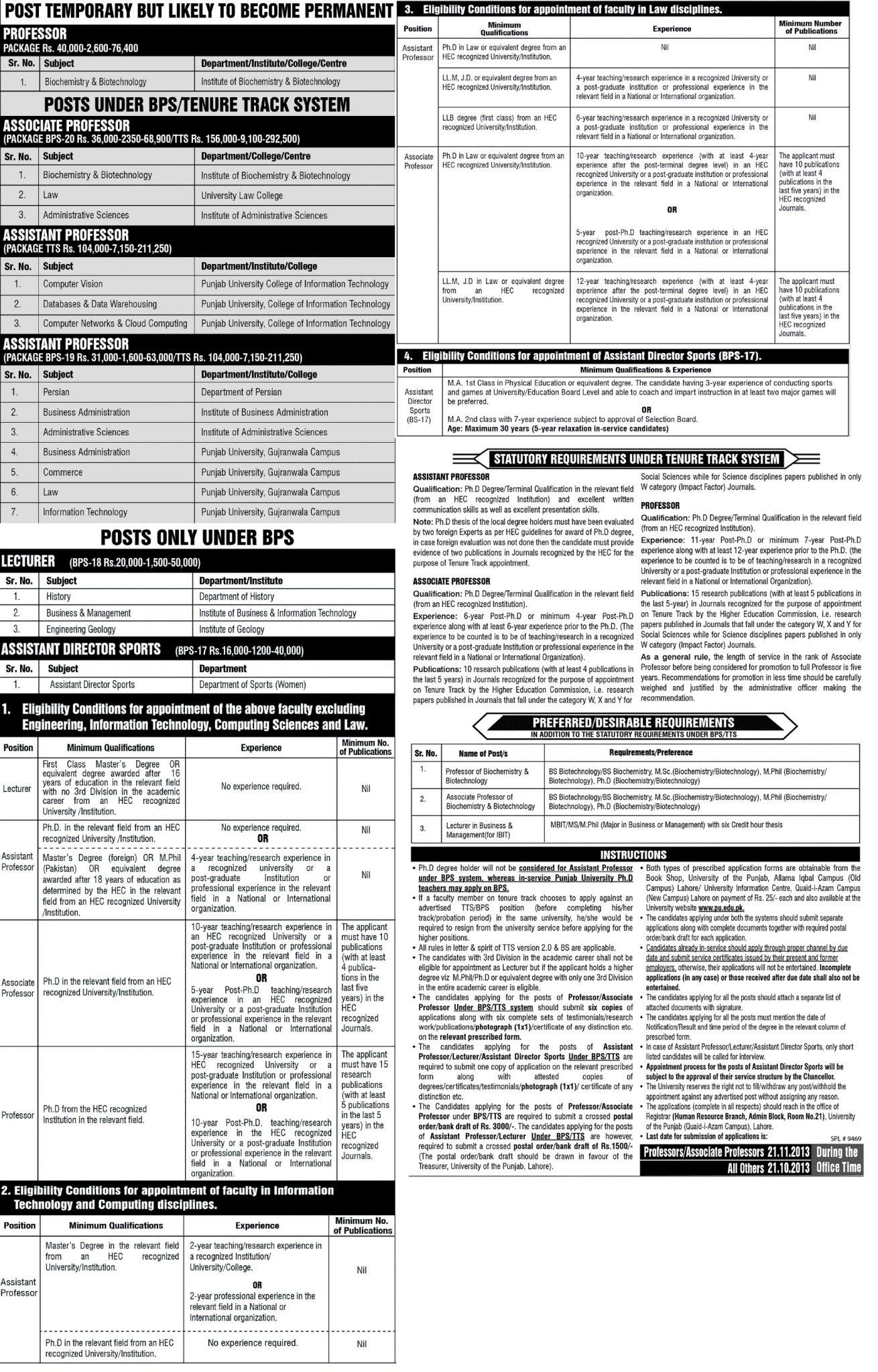 Punjab University Jobs for Lecturer, Professor & Director
