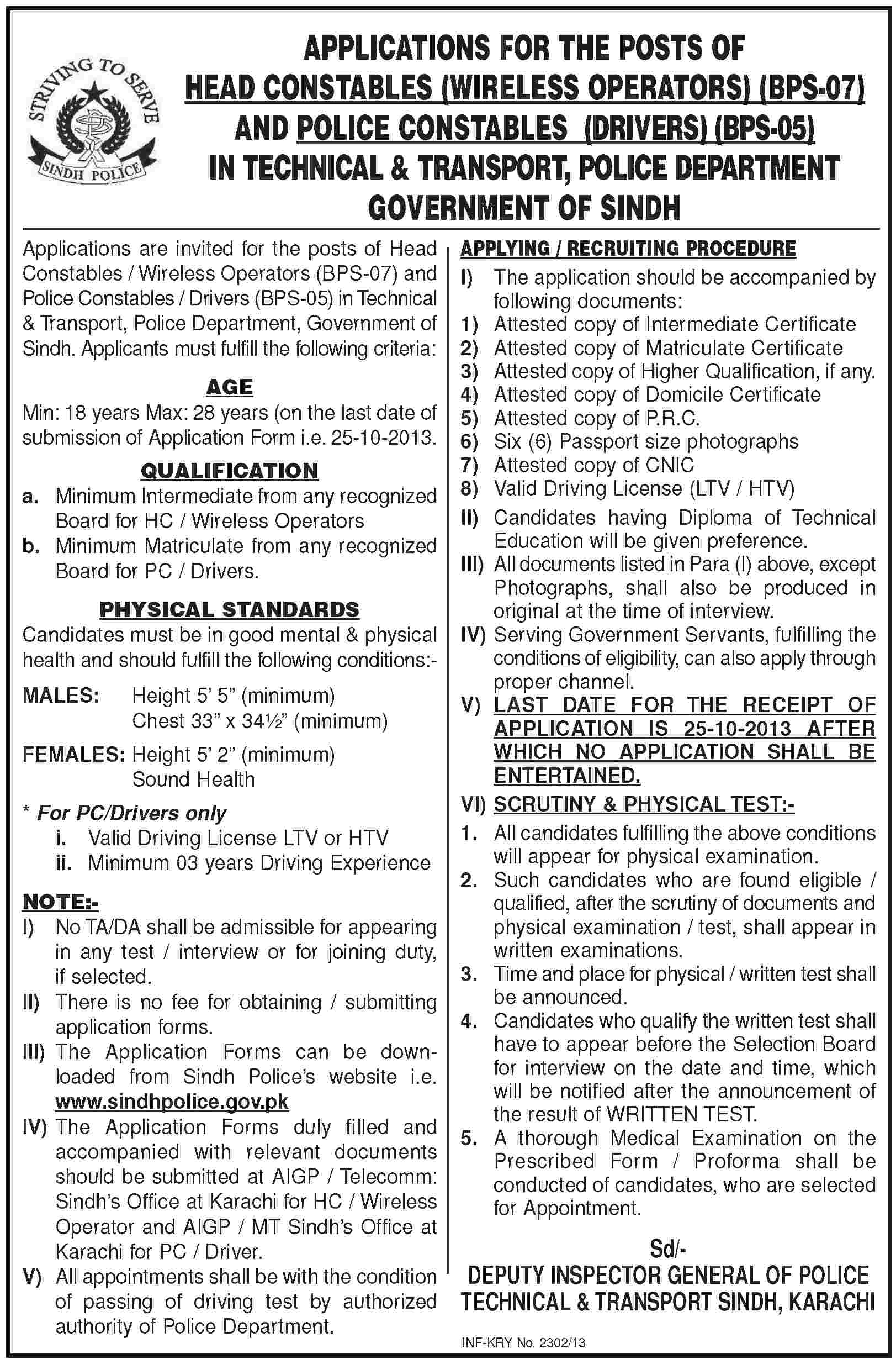 Constable Jobs in Police Department Government of Sindh