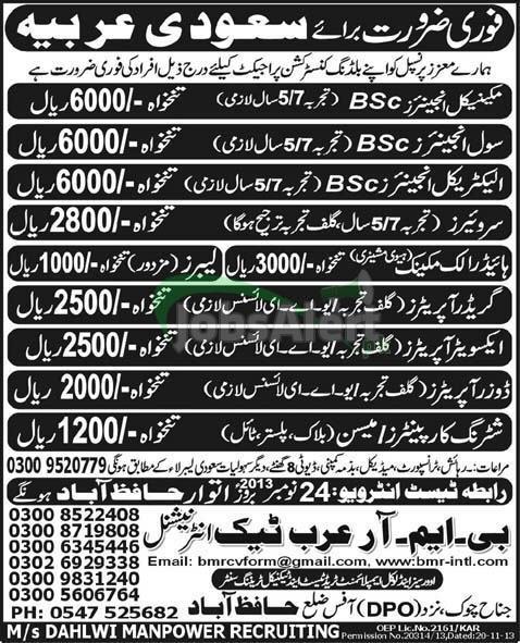 Jobs in Saudi Arabia for Mechanical, Civil & Electrical Engineer