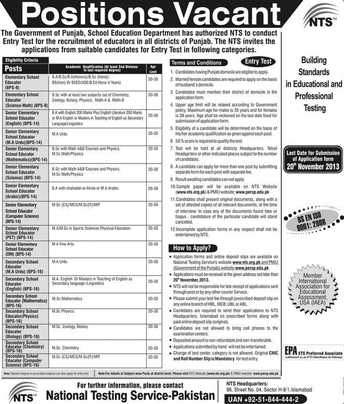 NTS Educators Jobs in Education Department of Govt. Punjab