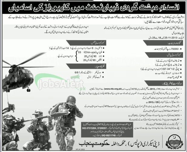 Punjab Anti Terrorism Force (ATF) Jobs 2013