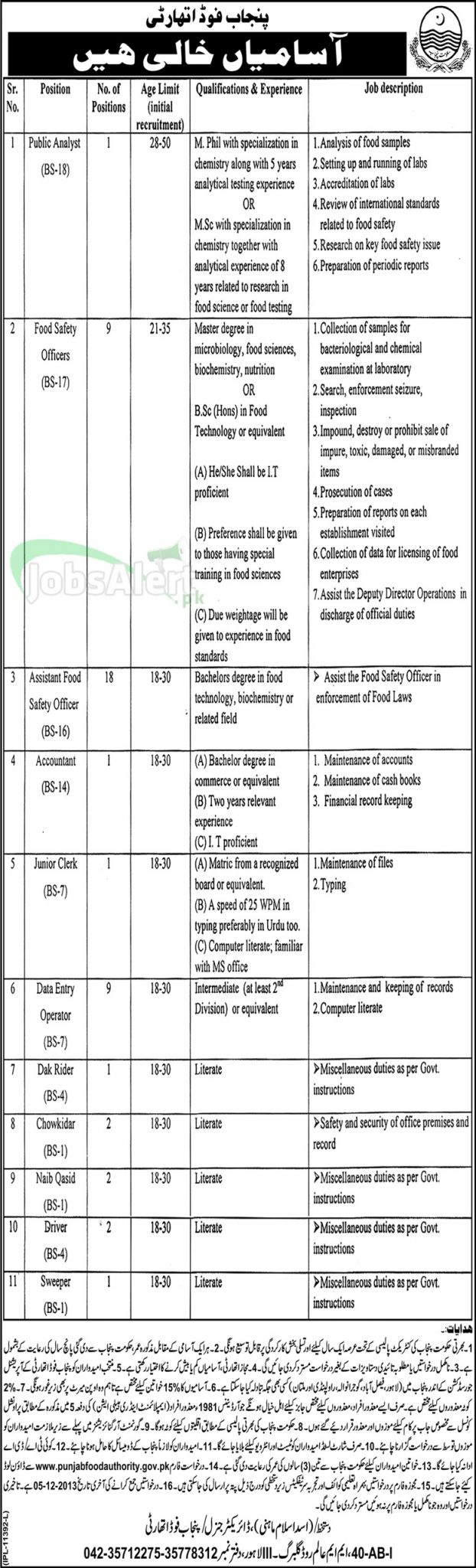Punjab Food Authority Jobs for Public Analyst & Food Safety Officer in Lahore