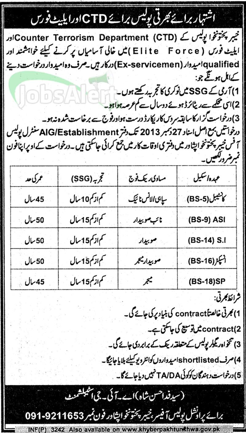 Constable & ASI Jobs in Counter Terrorism Department KPK