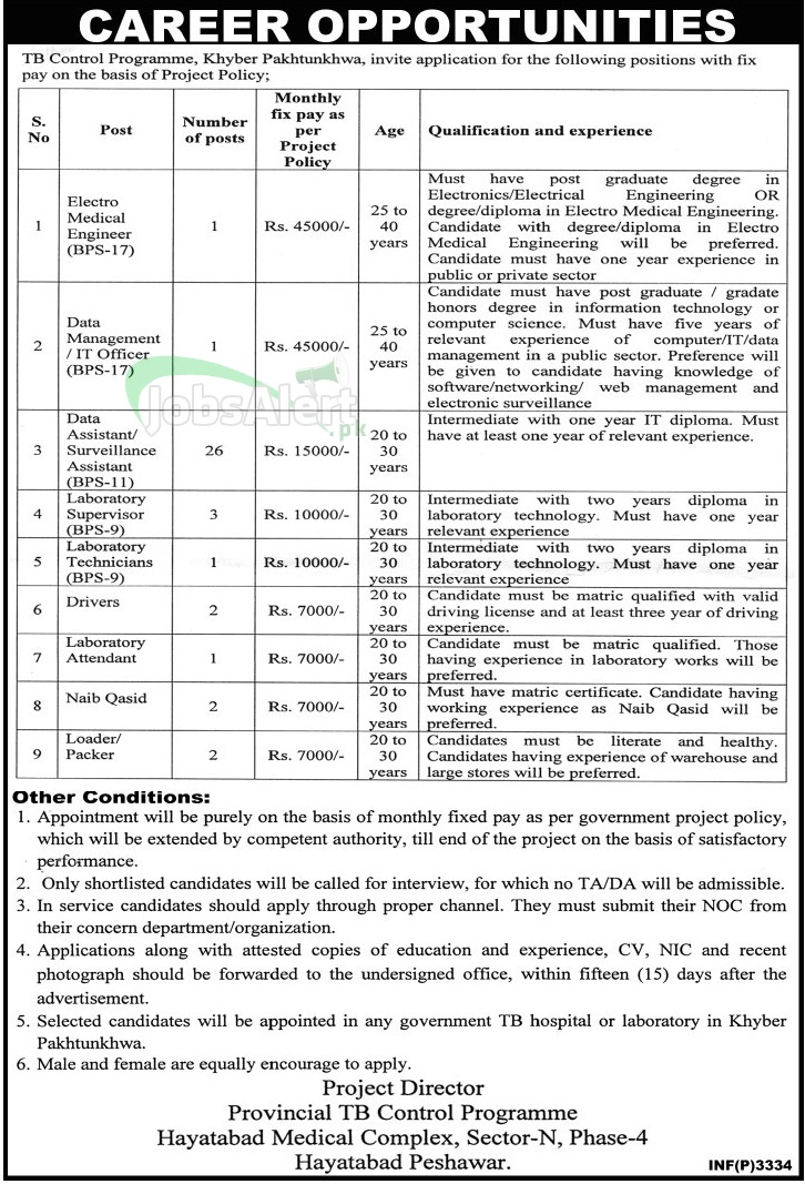 Jobs for Electro Medical Engineer in TB Control Programme KPK