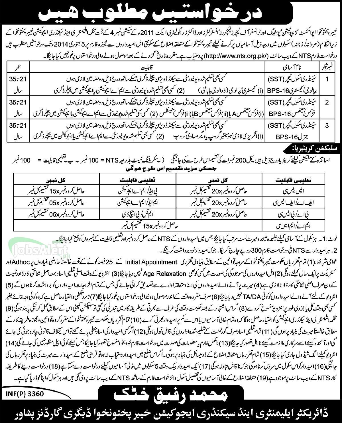 Jobs for Secondary School Teacher in Directorate of Elementary KPK
