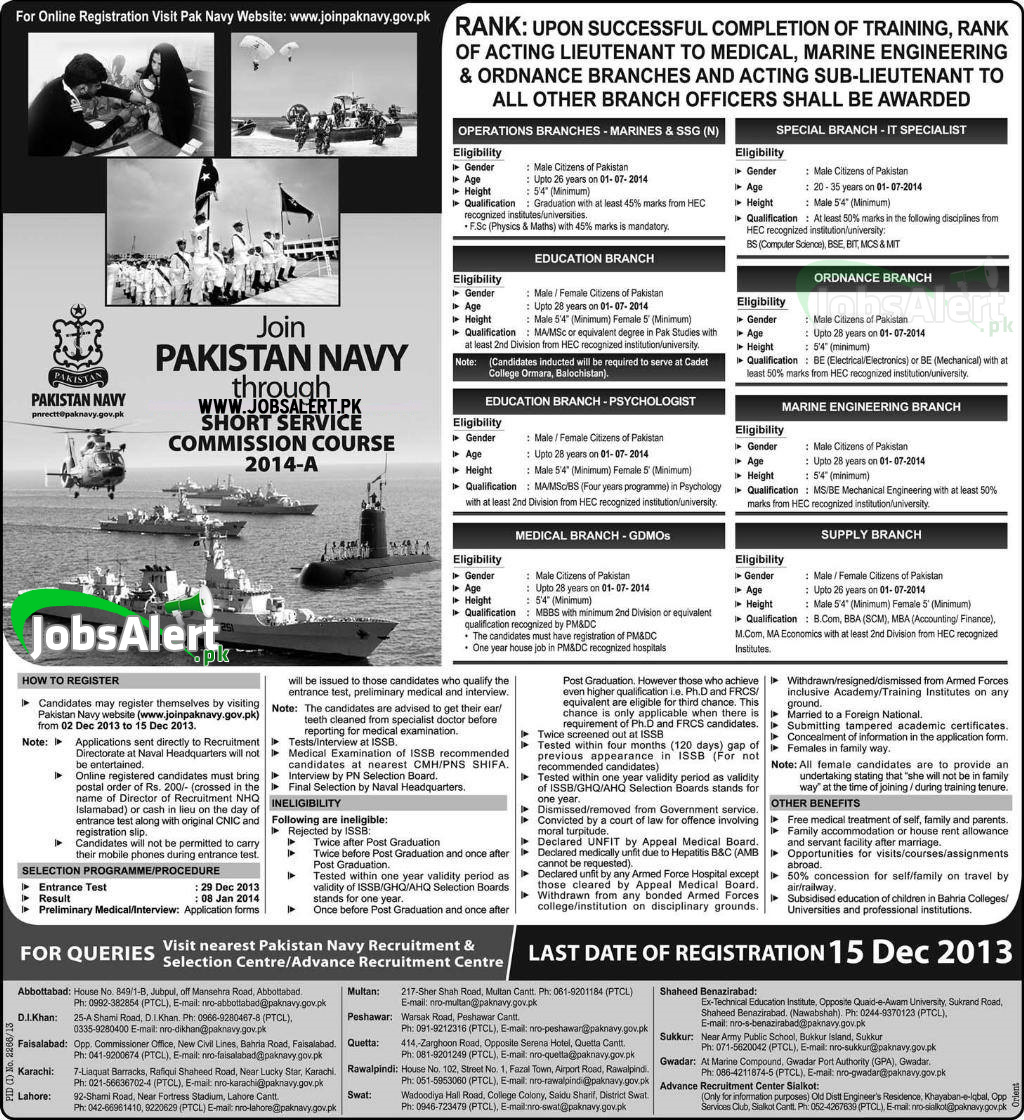 Navy December 2013 Jobs in Pakistan