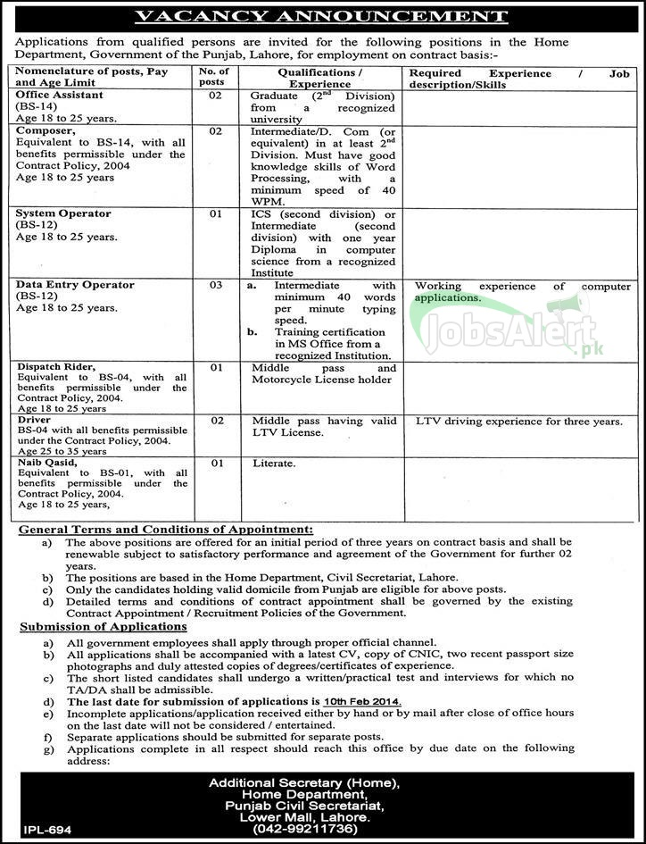 Assistant Officer jobs in Home Department Government of Punjab