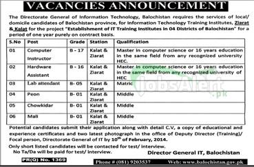 Computer Instructor jobs in IT Institute Balochistan