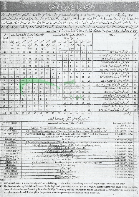 Educator Jobs 2014 for School Teachers in District Bahawalpur