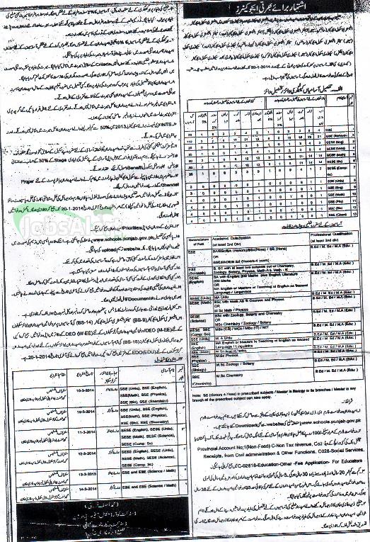 Educator Jobs 2014 for School Teachers in District DG Khan