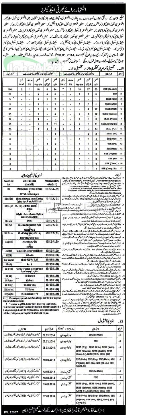 Educator Jobs 2014 for School Teachers in District Multan