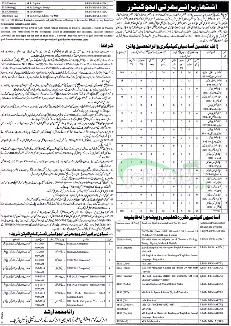 Educator Jobs 2014 for School Teachers in District Pakpattan