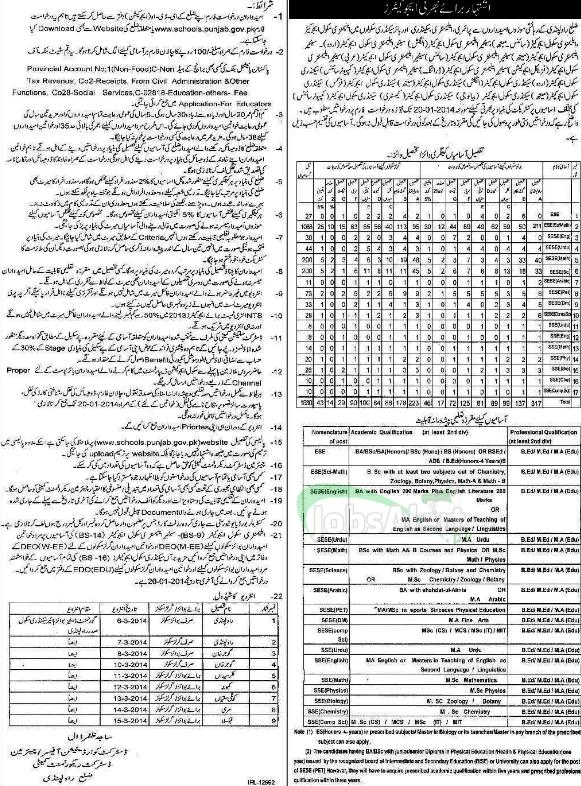 Educator Jobs 2014 for School Teachers in District Rawalpindi
