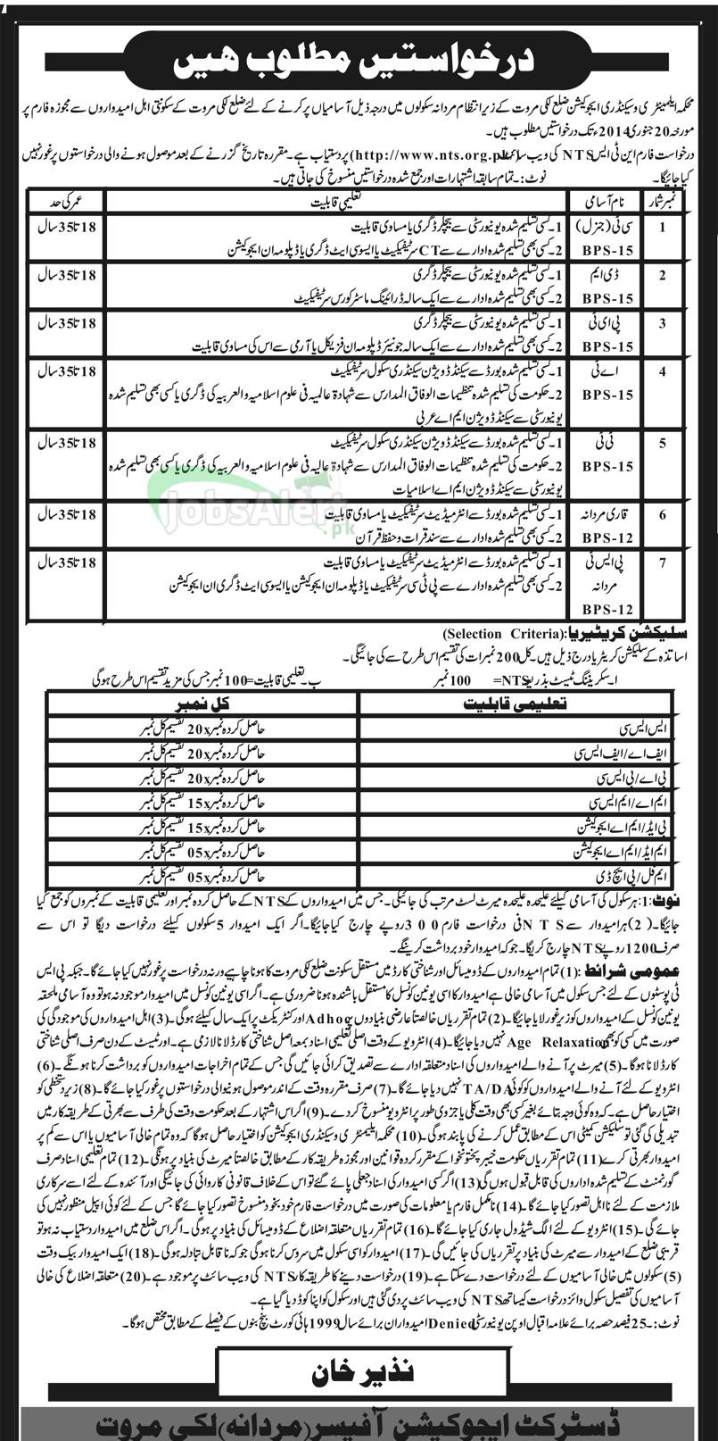 Educator (Male) Jobs in Edu. Department District Lakki Marwat