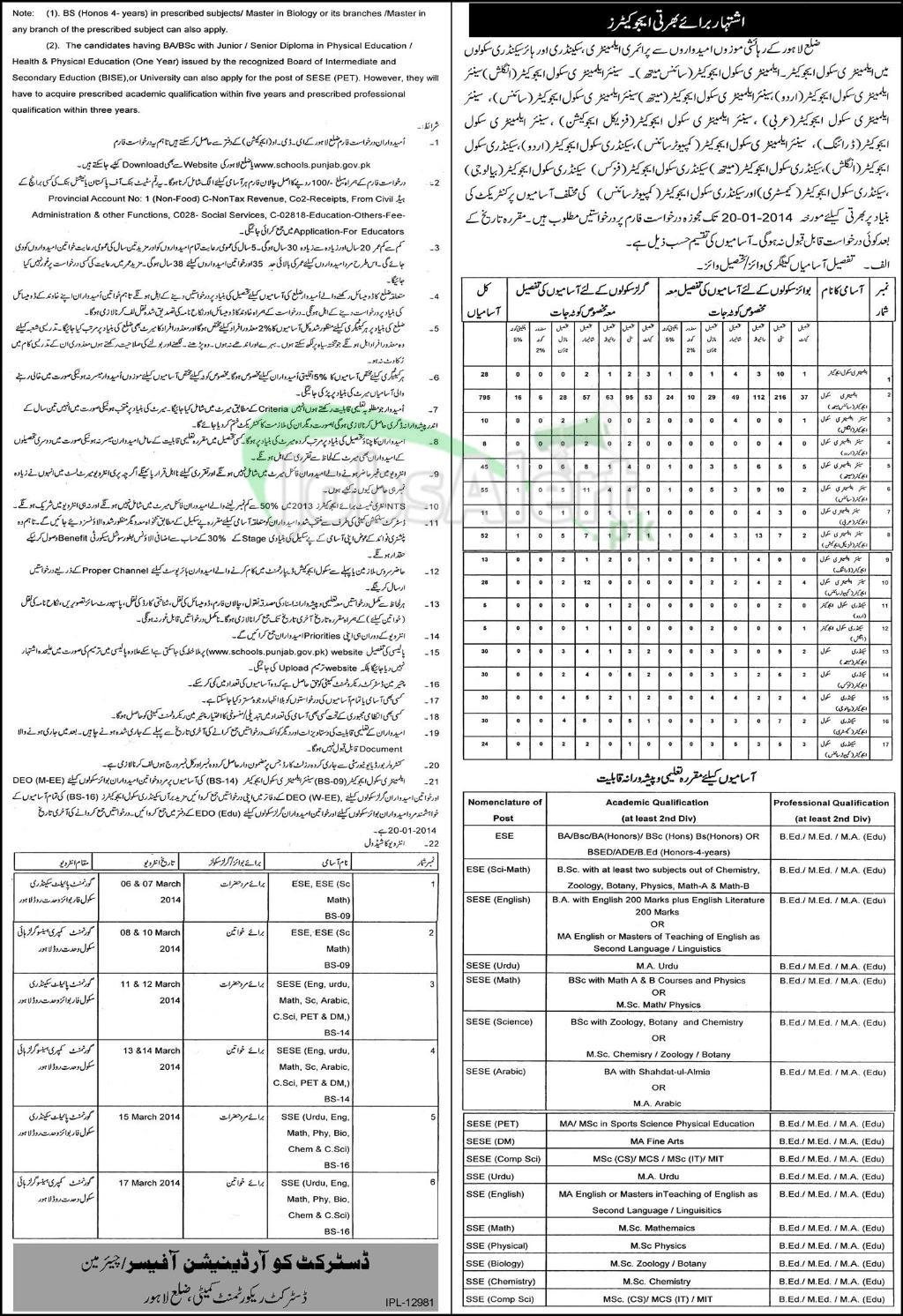 Elementary School Educators / Teachers Jobs in Lahore District