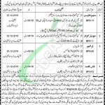 District and Session Judge DI Khan Jobs