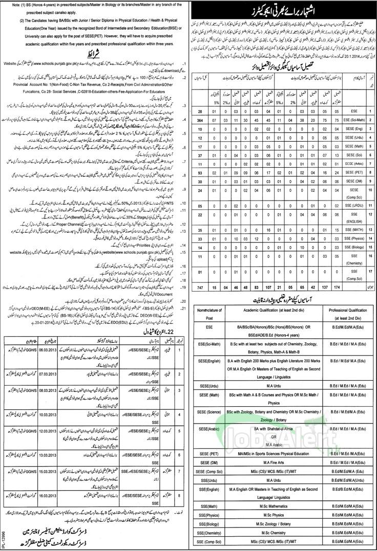 Educators Jobs for Teachers in Distt. Muzaffargarh Punjab