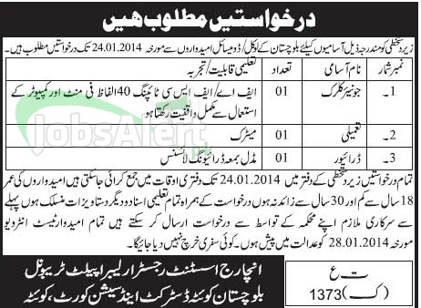 Junior Clerk jobs in District and Session Court Quetta