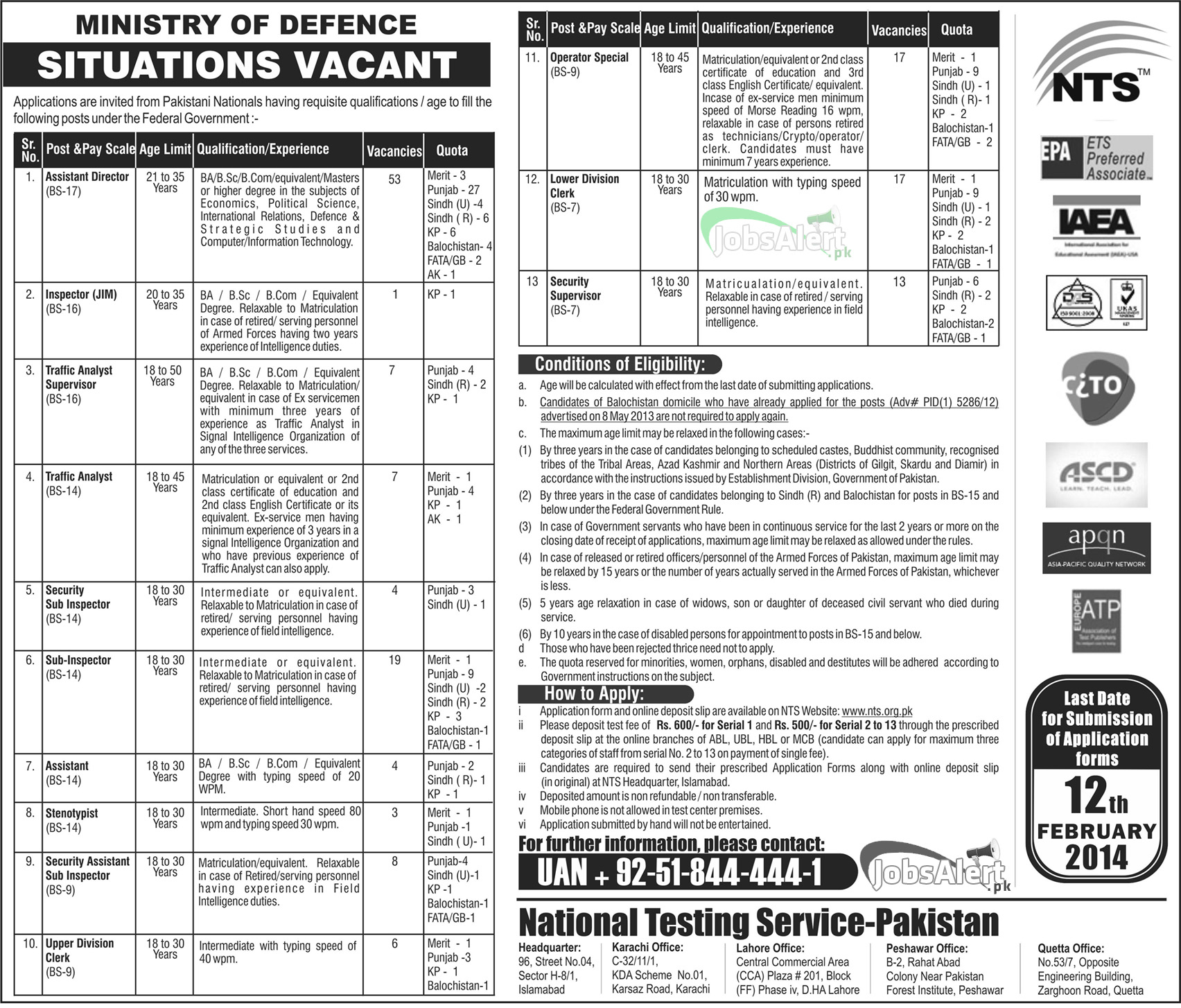 NTS Ministry of Defence NTS Jobs 2014 Govt. Of Pakistan
