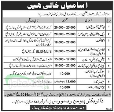 Accountant & Computer Operator Jobs in Islamabad