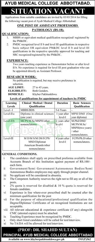 Assistant Professor Jobs in Ayub Medical College Abbottabad