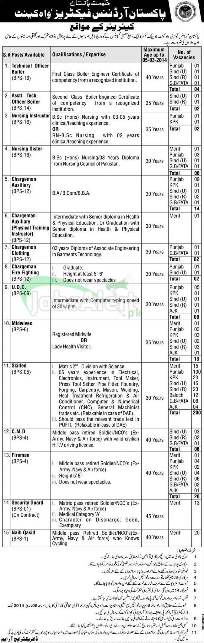 Jobs 2014 in Pakistan Ordinance Factors Wah Cantt Govt of Pakistan