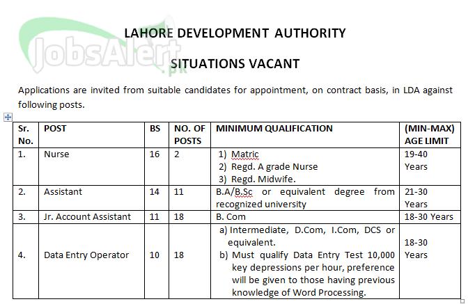 Lahore Development Authority (LDA) Jobs 2014