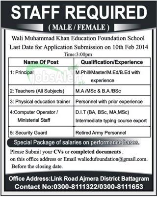 Teacher Jobs in Wali Muhammad Khan Education Foundation school