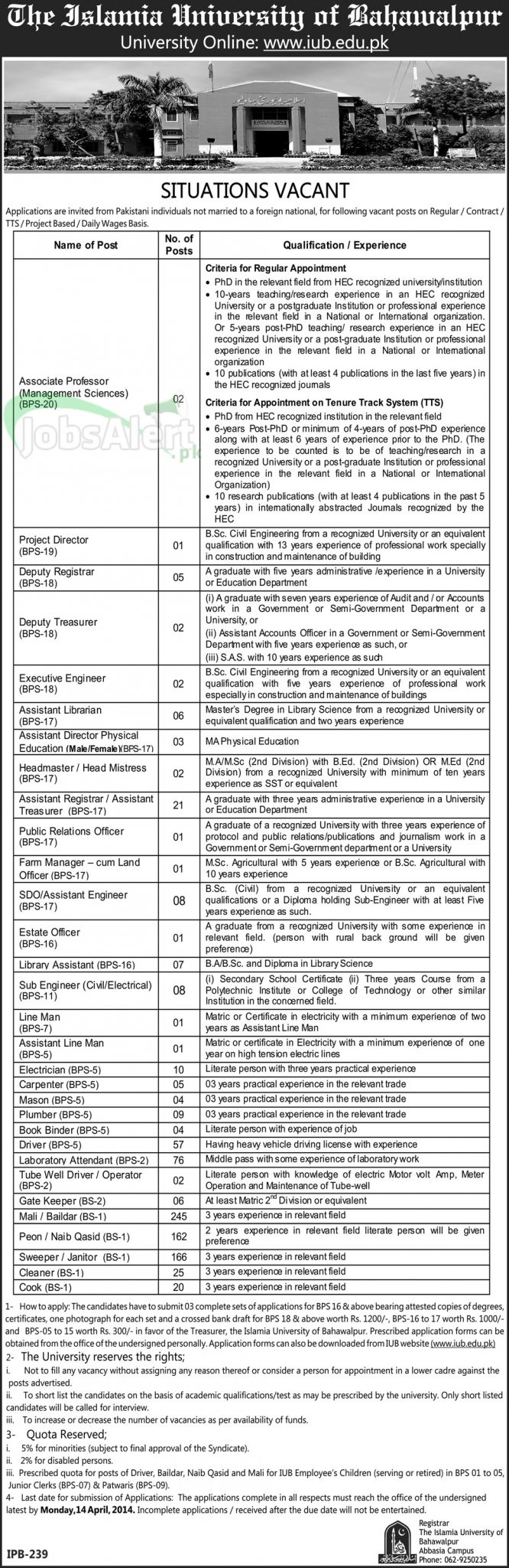 Government Jobs 2014 in The Islamia University of Bahawalpur