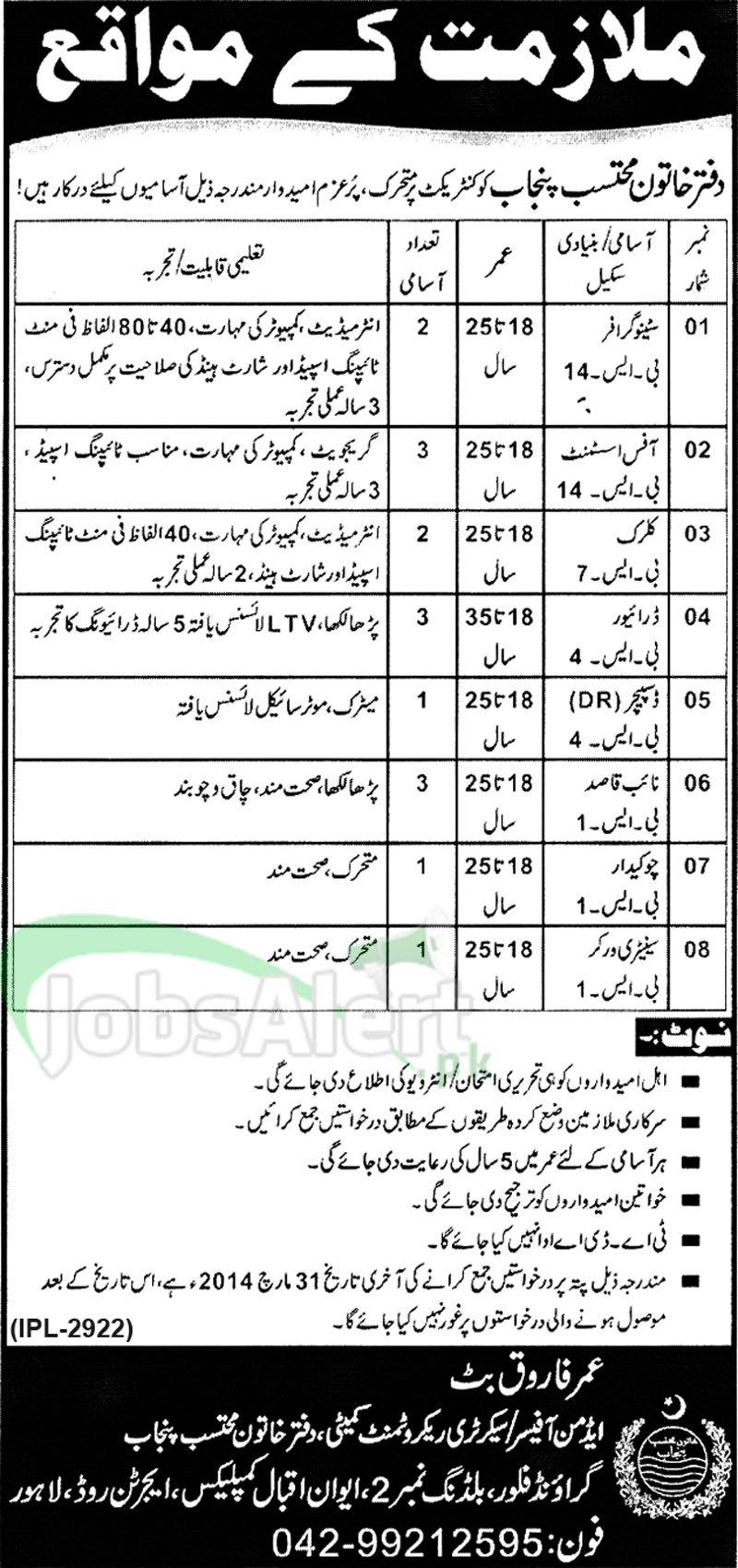 Govt. of the Punjab Jobs Stenographer & Assistant in Lahore