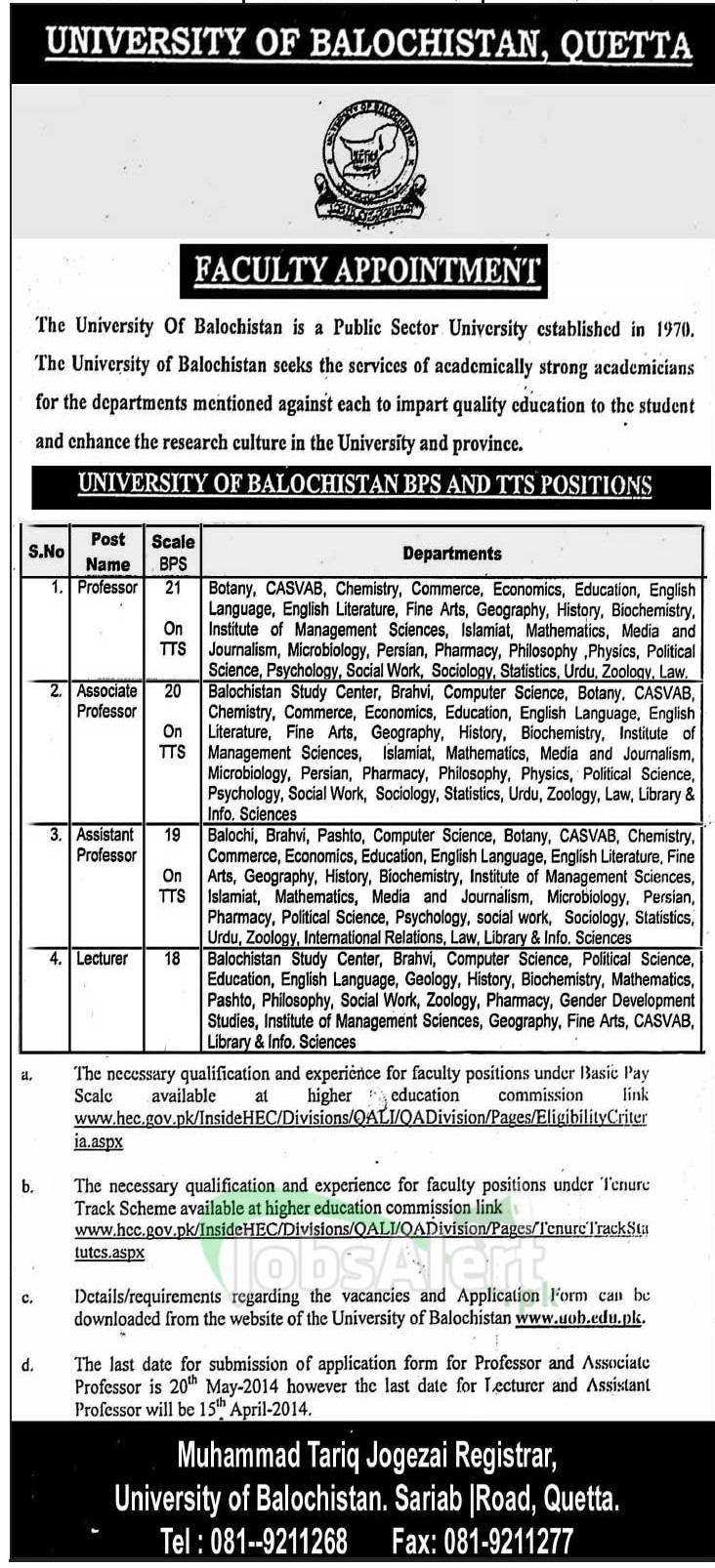 The University of Balochistan Jobs