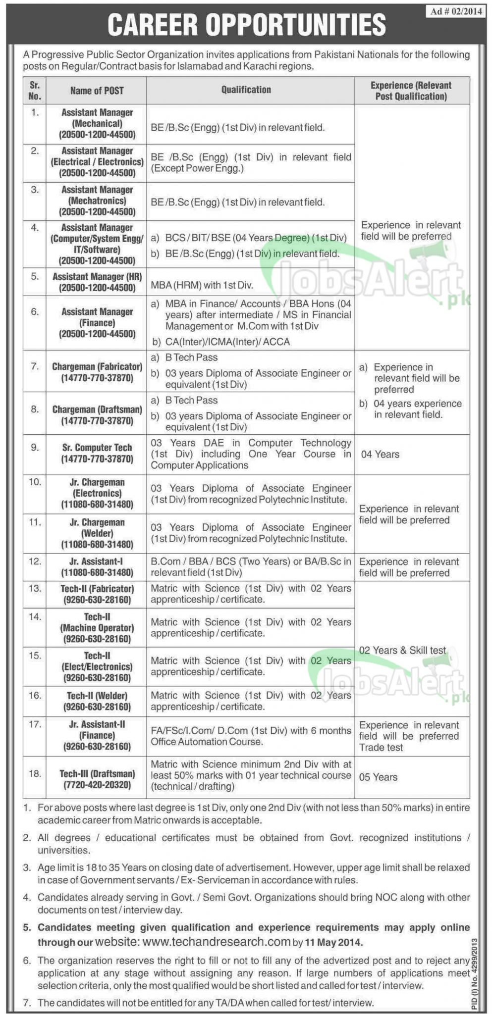 Assistant Manager Jobs in Public Sector Organization Pakistan