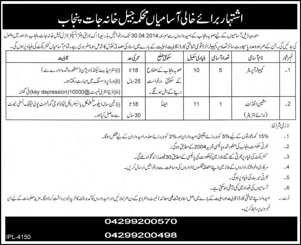 Computer Operator Jobs 2014 in Jail Department Punjab Lahore