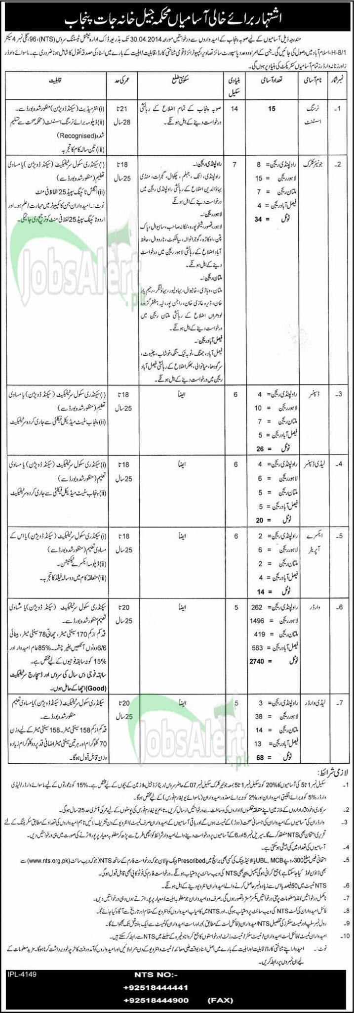 Jail Department Punjab NTS Jobs 2014 Govt. of Punjab Lahore
