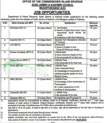 Office of The Commissioner Inland Revenue Jobs in Azad Kashmir