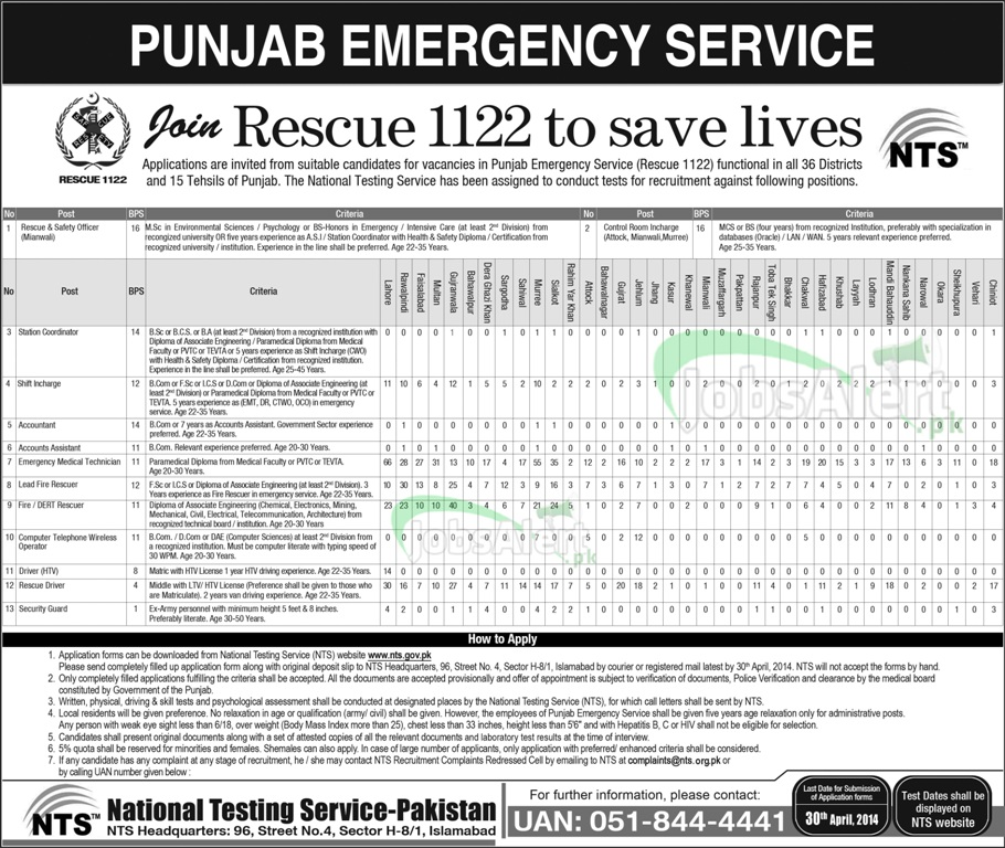Rescue 1122 Jobs 2014 Govt. of the Punjab